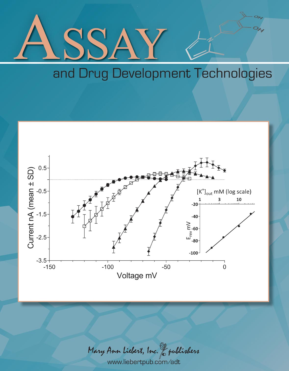 High-Content Assay Multiplexing for Muscle Toxicity